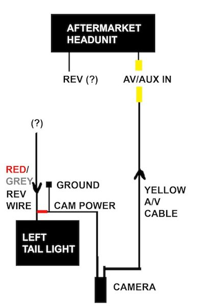 advice for reverse camera and component install