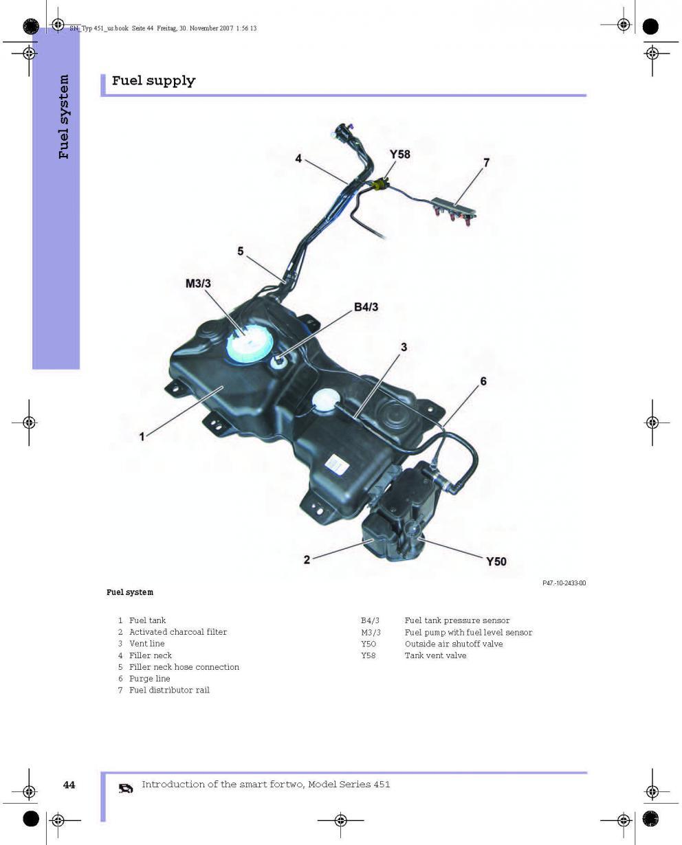 2008 Smart Fortwo Wiring Diagram Electrical Diagrams Fuse Box On A Car Fuel Pump Schematics Data U2022 Custom